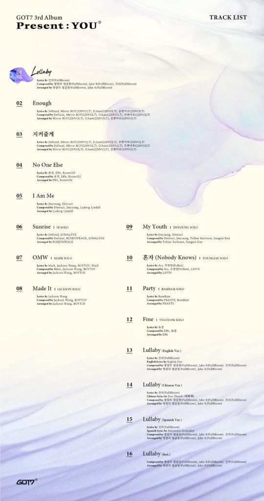 GOT7 正規三輯曲目表