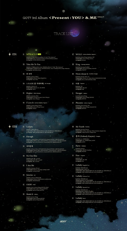 GOT7 正規三輯改版專輯曲目表
