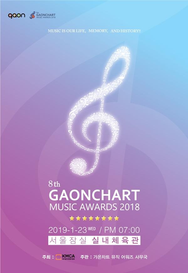 2019《Gaon Chart Music Awards》海報 (第八屆)