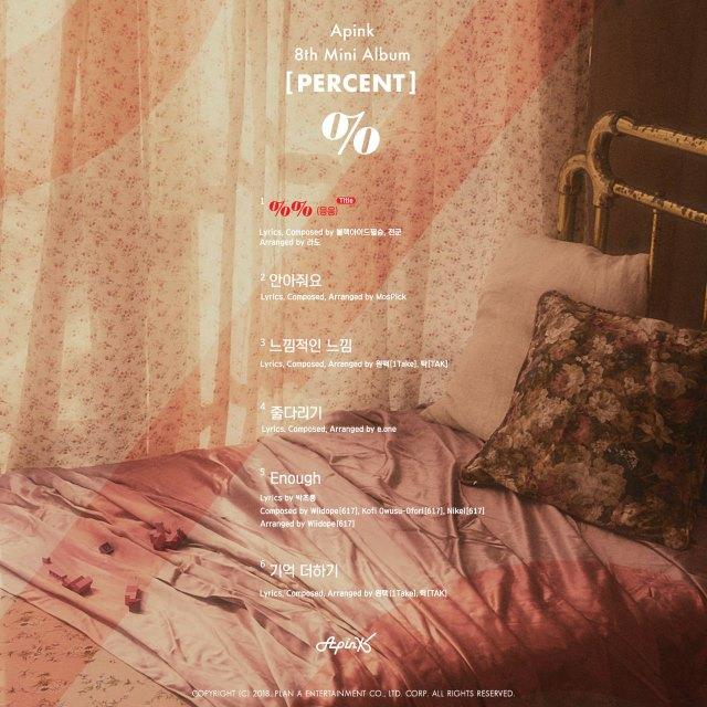 A Pink 迷你八輯曲目表