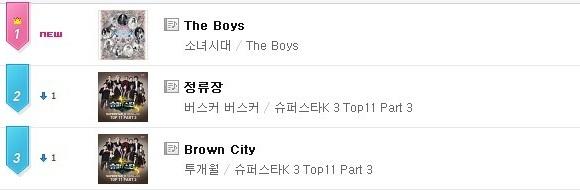 少女时代 The Boys 排行榜 (mnet)