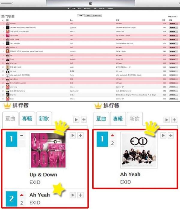 EXID (iTunes、KKBOX 榜)