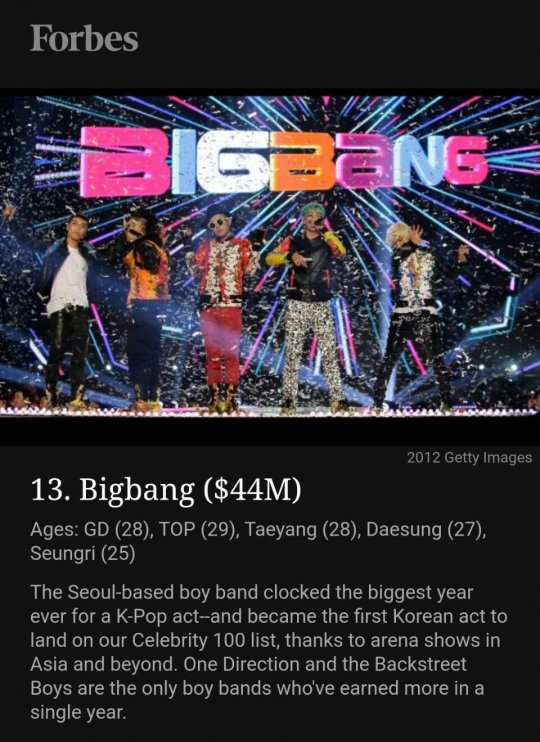 BIGBANG 登《富比士》收入排行 TOP30