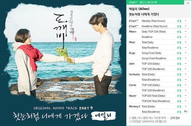 Ailee《鬼怪》OST 持续横扫音源榜